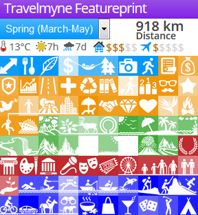 Travelmyne feature print